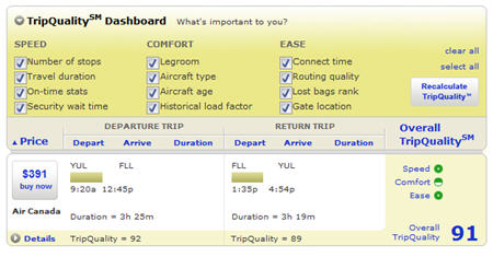 rating on Inside Trip